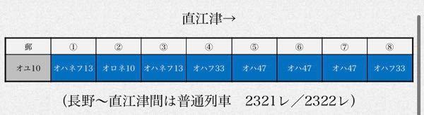 10系客車の急行妙高について質問です。 16番ゲージで編成を組みたいのですが、オハネフ13が手に入りそうもありません。 画像の編成で、オハネフ13がオハネフ12だった例はありますか? ナハネフ11があればクーラー載せてオハネフ13化したのですが...