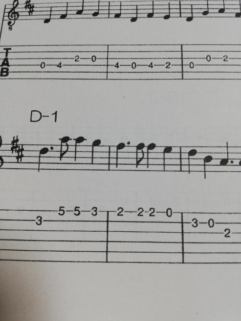 《至急》 この付点がついてるのは何音符ですか!? また、リズムを教えて下さい!!