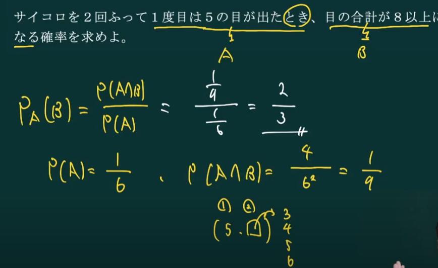 サイコロを2回ふって1度目は5の目が出たとき、目の合計が8以上になる確率 という 条件付確率の問題です。 1回目は1/6の確率、 そして2回目のサイコロは、4/36 と解説にありました。 私は 2回目のサイコロ降って合計が8になるのは1回目に5がでているため、 3.4.5.6の4つ、つまりは4/6=2/3 だと思うのですが、 どうして、2回目の3.4.5.6の出る確率で4/36になるのかが分かりません。 その違いを教えて頂ければありがたいです。 どうぞよろしくお願い致します。