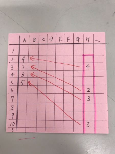 ExcelのVBAに詳しい方、教えてください。 添付の画像を参照ください。 H行(H2から開始します)に入力した数字を、入力されているセルだけを、A2セルから詰めて抽出したいです。 H行に入力されている数字や入力箇所は都度変更になり、入力する度にリアルタイムに反映したいです。 そのような事が可能か分かりませんが、お力を貸していただきたいです。 よろしくお願いいたします。