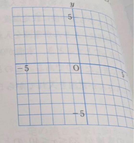 次の一次関数や方程式のグラフを書きなさい。 ❶ 2x+3y=8 この問題がわかる方 回答解説お願いします!