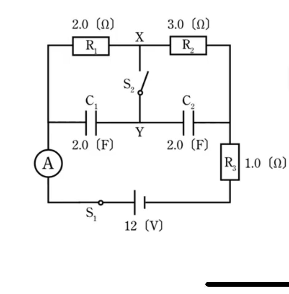 スイッチS1だけを閉じた時、電流計に流れる電流を考えるときに、真ん中を考えずに外の一周で考えることはできますか?