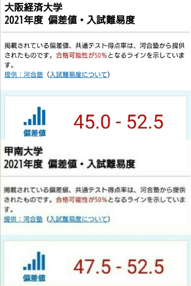 甲南大学 VS 大阪経済大学 偏差値はほぼ互角。 どっちが今後躍進しそうですか?