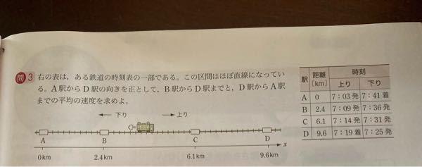 この問題、解説を見ても全くわからないです。 わかりやすく説明お願いします。