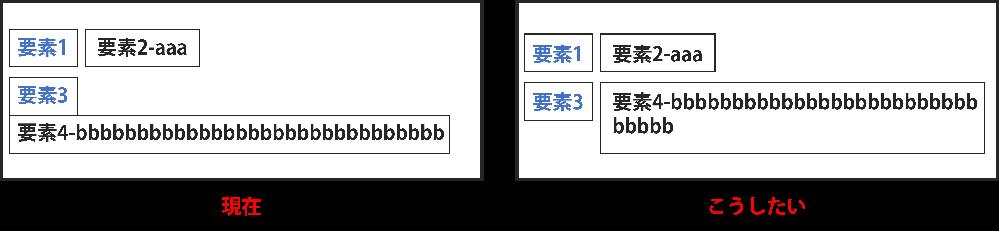 CSS初心者です。要素を二つ横に並べて、右の要素内の文章が長くなった場合はブロックごとではなく要素の中で改行してほしいのですが、やり方がわかりません。 うまく言葉で説明できないため、画像で現在と理想の状態を用意しました。 このようにすることはできるでしょうか。 現在、display:inline-flex を用いて横並びにしているようです。 こちらですとブロックごと改行されてしまうため修正したいと考えています。 何か必要な情報が欠けていましたらすみません。ご指摘いただければ追記します。 お手数ですがお力を貸してくださると幸いです。