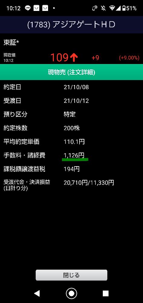 低位株を100株取引したのですが、手数料が1000円ほどかかりました。 高い気がします。 別の取引ですが、手数料が0円であることもあります。 画像から原因は分かりませんか? また、質問者が...