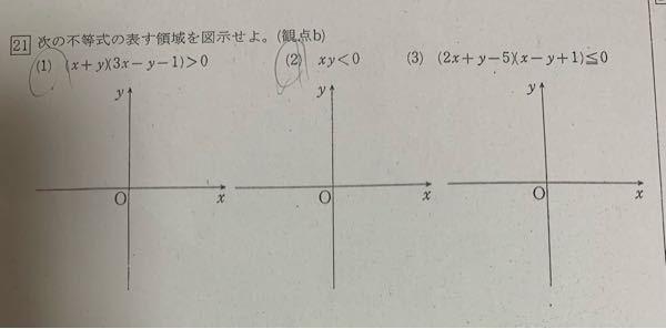 数学IIの問題で、不等式の表す領域を図示せよの問題が分かりません。教えて頂きたいです。