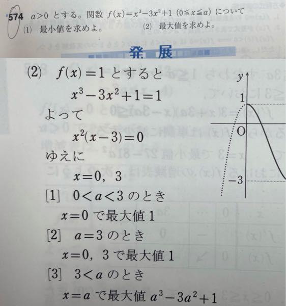 なぜf(x)に1を代入するのか教えて欲しいです。