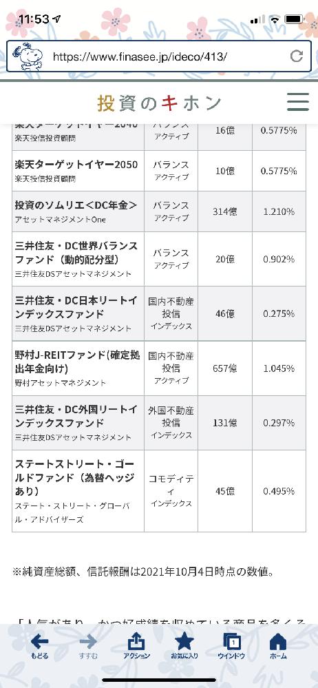 イデコについてお尋ねします。イデコのおすすめファンドはどれがいいのでしょうか? 日本株式、外国株式、不動産、債券など細かくわかれていて迷っています。 60歳まで積み立てていくわけなので。私は外国...