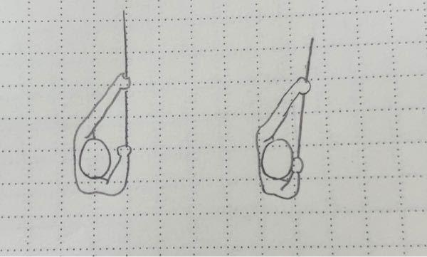 弓道について質問です。 第三の時写真の左の図のように矢が真っ直ぐ平行にならずに右の図のような感じで弓手と妻手が揃いません。(写真は上から見た図です) 先生に聞いたら弓手よりも妻手の方が先に動いて...