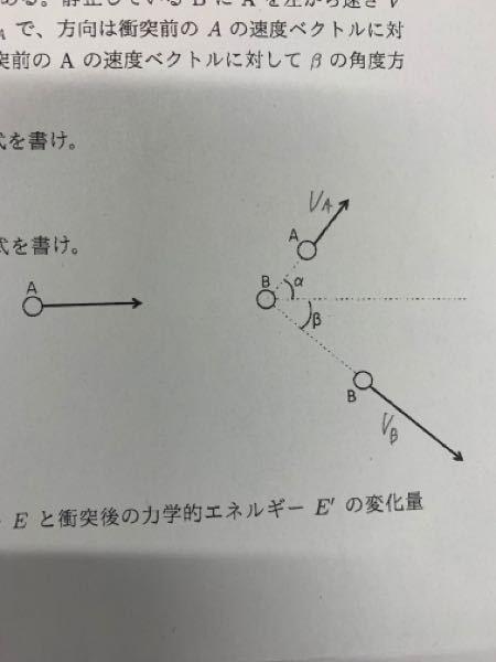 滑らかな水平面上に、同じ質量mの2つの小物体AとBがある。静止しているBにAを左から速さVで衝突させたところ、衝突後のAの速度ベクトルは大きさV_Aで、方向は衝突前のAの速度ベクトルに対して α の角度であり、Bの速 度ベクトルは大きさV_Bで、衝突前のAの速度ベクトルに対してβの角度方向であった。 このとき、衝突前のAの運動方向と平行な成分の運動量保存則の式を書け。 という問題がわからないので教えてほしいです。よろしくお願いします。