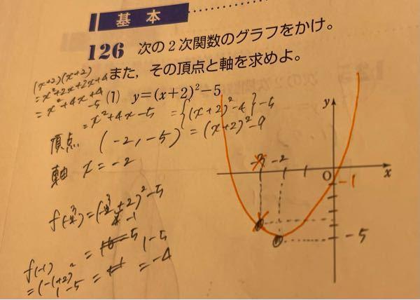大至急お願いします 数学Iです オレンジペンで書いてある「-1」はどこからきたのでしょうか?