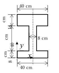教えてください!! 図のような I 字型断⾯材の重⼼の位置(xg, yg)を求めよ。