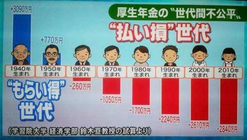 日本はおわりですから、海外言った方がいい?