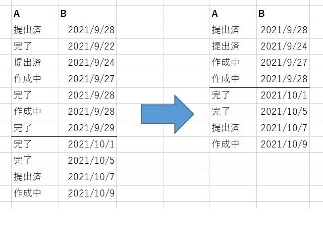 """エクセルの抽出について --- A列に【作成中】【提出済】【完了】 B列に""""受付日"""" を入れて仕事の管理しております。 --- B列の《指定日以降》はA列の【作成中】【提出済】【完了】をすべて残し B列の《指定日以前》はA列の【作成中】【提出済】のみ抽出したいです。 --- 例ですと10月以降のA列は全て残し、 9月以前はA列の【作成中】【提出済】のみを抽出する にはどのような手順がよいでしょうか? --- 単純に抽出を行うとどちらかの列のみの抽出しか出来ません。 良い方法をご教授ください。よろしくお願いします。"""