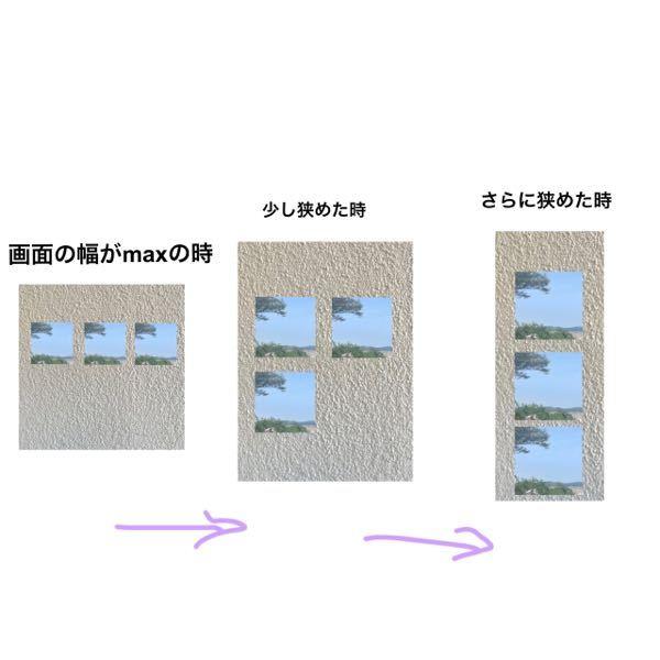 cssで画面の幅を変えることによって表示させているものの列数を変えるにはどうしたらいいでしょうか?