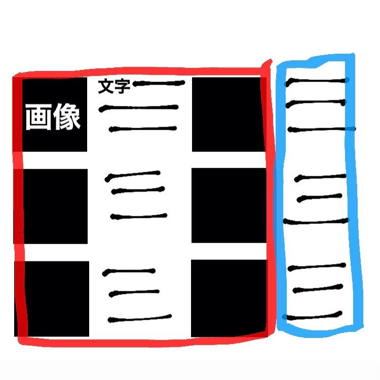 Wordソフトについての質問です。 Wordで添付写真のような一覧表を作りたいです。一番簡単で効率的な作り方を教えていただきたいです。 画像挿入と文字列の折り返しを使って、添付写真の赤枠までは再現できるのですが、青枠部分がどうしても難しいです。 左側の文字の延長と考えて、右側の画像までスペースを活用するしかないのでしょうか(語彙力なくてすみません^^;)。なにかいい方法を教えてほしいです(>_<)
