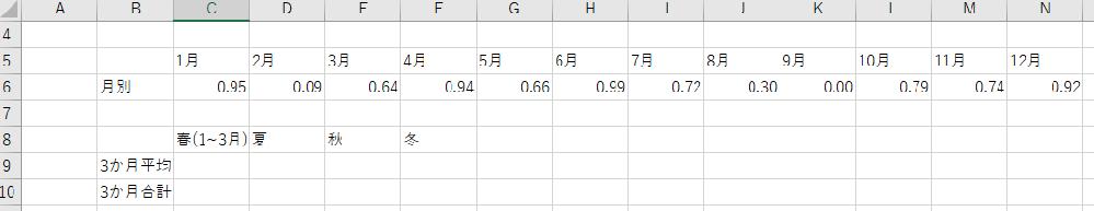 Excelで3列おきに平均する方法を教えてください。 画像の様にCからN列に1~12月の数値が記載されています(実際は列がもっと多いです)。 春夏秋冬の平均をC~F列に計算させる関数を教えてください。 C9に計算式を入れたらオートフィルで他の列も埋められるようにしたいです。 AVERAGEのみでオートフィルを使うと、計算範囲を季節ではなく1列ずらしただけになってしまいました。それでは季節ごとの数値が求められないので、9行目の計算式が1列右に移動するたびに、計算範囲を3列右に動いて欲しいです。
