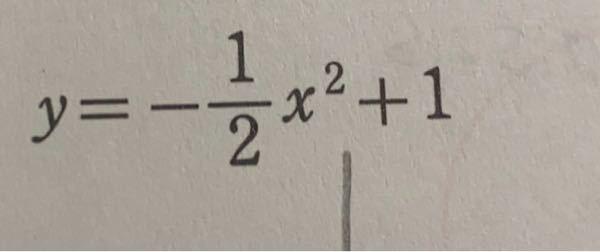 この問題の頂点が(0.-1)なんですけど-1はわかるんですけど0ってなんでゼロなんですか?