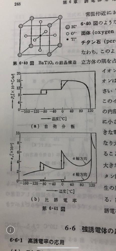 強誘電体の温度依存特性のレポートなのですが、自発分極の文献値と測定値を比較せよという設問があります。このグラフを見る限り自発分極は0℃から110℃の間で0.16ほどです。 測定値は0.02ほどな...