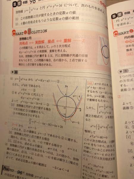 数学の質問です (1)の[1]で、D=0とあるのですが、2点で交わるならD>0ではないのですか? また、この図の青の放物線は1点で交わる、と書いてありますが下の青の放物線は3点で交わっていませんか? よろしくお願いします