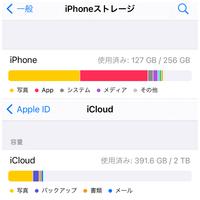 iPhoneの本体容量とiCloudについての質問です。iPhoneを買い換えようと考えているのですが、どの容量を買えば良いのか悩んでいます。 私は写真がとても多く6万枚以上あって、今のiPhoneXsは256GBのものを持っています。ただ、iCloudの容量も2TBのものを契約してます。iCloudに繋げていれば写真の容量が減るとか聞いたことあるんですが、やはり見てみたら写真の容量が1番多...