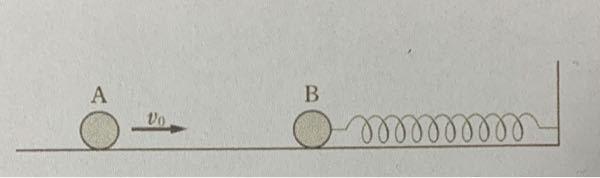 力学の問題の解法を教えていただきたいです。以下問題文 なめらかな水平面上を速さv0で運動している質量mの小球Aが、図のように軽いばねに繋がれて静止している質量mの小球Bに非弾性衝突した。小球Bの大きさは小球Aと同じであり、ばねの一端は壁に固定されている。反発係数(はね返り係数)をeとして次の問いに答えよ。なお、ばねに質量は無視でき、ばねの伸縮を含め、運動は全て同一直線上で行われるものとする。 (1)衝突直後の小球A、Bの速さvA、vBを求めよ。 (2)衝突直前と衝突直後での運動エネルギーの変化ΔEをeとmとv0を用いて求めよ。 衝突後、小球A、Bは離れて運動し、小球Aは等速直線運動を、小球Bは単振動の一部の運動を行っていたが、ばねが最も縮んだときに再衝突した。ばね定数をk、円周率をπとして、次の問いに答えよ。 (3)再衝突までにばねが縮んだ長さxを、mとkとvBを用いて求めよ。 (4)最初の衝突から再衝突までに要した時間tを、πとmとkを用いて求めよ。 (5)反発係数eを求めよ。