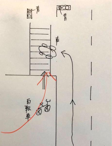 車と自転車の横断歩道上での接触事故の過失割合について教えて下さい。 シチュエーションは、左折車が交差点30m手前から左ウインカーを開始。この時点から交差点へ侵入し左折開始まで自転車は視界におらず、車は追い越しも起き抜きもしていない状態。 自転車は図の左側奥の路地から交差点手前の道路に走り出し、その時点で自転車は車の後方に位置していた。 車が減速し左折を開始すると同時に自転車は青信号の横断歩道を渡ろうと直進。車が自転車に気づき横断歩道上で急停止したが、自転車は停止しきれず、車の左後部ドアへ衝突、自転車の運転手は勢いで頭を車のルーフに打ちつけた。車の運転手と居合わせた通行人が救護を行い病院搬送されたが、脳出血で緊急手術を受けてICUで集中治療中。後遺症が残るかは分からない状態。 これは想像上の事故ですが、車に乗ってると最悪コレだなという場面によく遭遇します。車が左折する際、後ろから横断歩道が信号青だからと、既に左折を開始してる車がいるのを見てるのか見てないのか猛ダッシュしてくる自転車がいて非常に怖いシーンに出くわします。なので何度も左側を見ないと左折できません。 こうゆう事故がおきた場合の過失割合ってどうなのか、判断のポイントなど勉強したいのでご専門の方がおられましたら教えて頂けないでしょうか。よろしくお願いします。