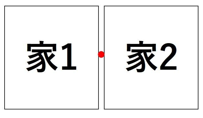 この場合、どちらに責任がありますか? 添付参照 家1と家2が隣り合わせであります。 各家の枠は、金網のような素材で壁になっています。 赤丸のところに生えた雑草?木?が大きく成長して、家1と家2の壁の上から覆うような形になってしまっています。 この場合は、家1と家2のどちらに手入れの義務がありますか?