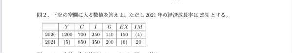 マクロ経済学の問題なのですが(5)(6)がどうしてもわからないです。経済成長率25%をどのように使えば答えが出るのでしょうか?