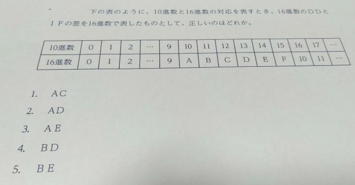 すいません、全く理解できてません。 1から教えて頂けると有難いです。 宜しくお願いします。