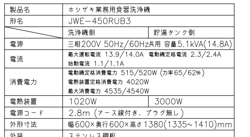 下の商品ですが、電気会社と容量契約するときの計算なんですが、消費電力の515/520W で容量計算すべきか、最大4.535/4.54kWで計算すべきか教えていただきたいです。 具体的な計算式も教えていただければ助かります。よろしくお願いします。 機種名JWE-450RUB3 ラック処理数/時 45(ラック/500×500mm) 電 源 三相200V 50Hz/60Hz共用 5.1kVA(14.8A) 消費電力 515/520W(最大4.535/4.54kW)