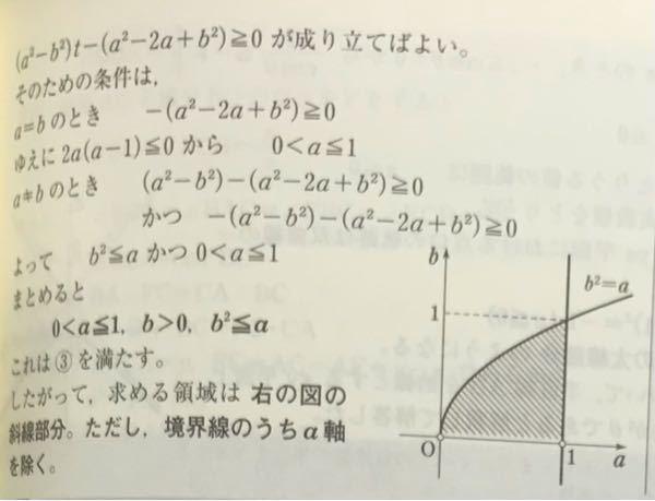 -1≦t≦1において不等式が成立する条件はこのようになるらしいですがなぜこれが必要十分条件になるんでしょうか 例えばa>bならtに-1を代入したものが必要十分条件ではないんですか?
