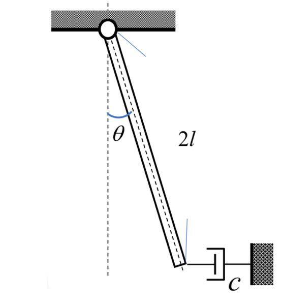 機械力学の問題です。 画像にある振動系について2つ教えてください。 ①回転角θに関する運動方程式(導出の仕方も)※ただしθ<<1とし、重力加速度gも考慮する。また、回転軸周りの慣性モーメントはIである。 ②この振動系が臨界減衰となる減衰係数cの値(求め方も) 以上2つを教えてください。よろしくお願いします。