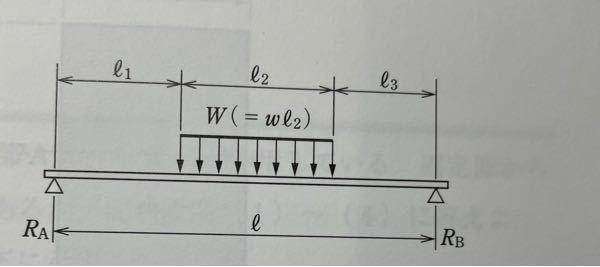 材料力学・機械工学 この両端支持はりの曲げモーメント式の導出を教えてください。 M=Rax-W((x-l1)^2/2) のM=Raxまでは導出できましたが、その後が分かりません。
