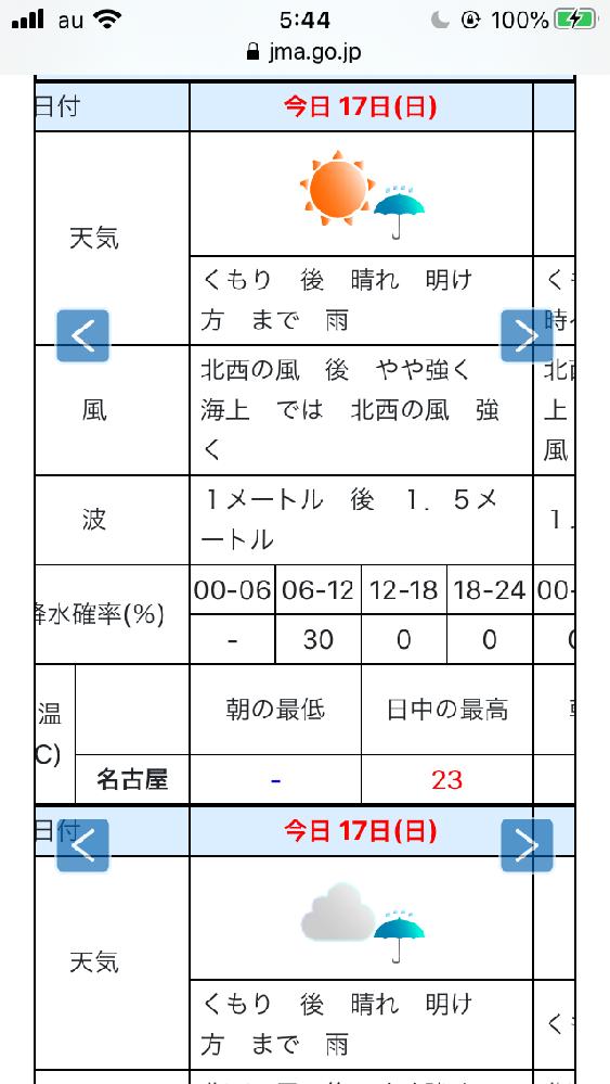 画像は今日の愛知県西部と東部の気象庁天気予報です。 予報文が全く同じなのに、天気マークが異なるのは何故なのでしょうか?
