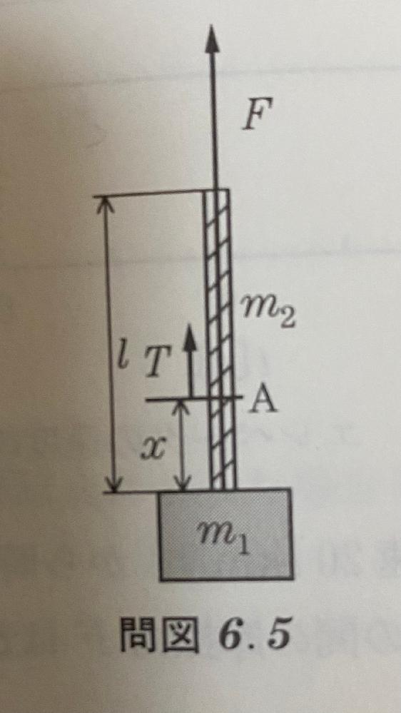 この問題の解答が(m1l+m2x)/(m2+m1sin^2 θ) ・Fになるのですが、解き方が分かりません。どなたか教えて頂けませんか。 問図 6.5 に示すように,長さl,質量 m2 のワイヤーロープの下端に質量m1のおもりを取り付け上端をF の力で引き上げるとき, ワイヤーロープの任意の点Aにおける張力 T を求めよ。