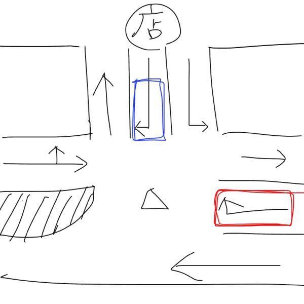 店に入りたくて、画像の赤で囲われた車線にいるとき、どこにいる車が優先されますか?(直進してくる対向車、左折する対向車以外) ①店から右折する車(青で囲われた所) ②道路から右折する車(赤で囲われた所) 青の所の車が待ってくれていたので行ったのですが良かったのでしょうか?