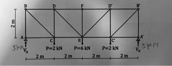 反力までは分かったのですが、ここからどのように全ての軸力を求めていけば良いでしょうか?わかる方教えて頂きたいです。お願いします。