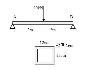 構造力学詳しい方教えて下さい。 はりの材料のヤング率をE=200GPaとする 1. A点のたわみ角mrad 2. 中央のたわみ
