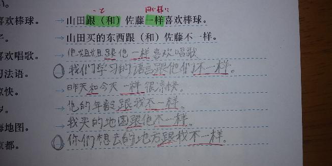 写真の○をつけている所の中国語を翻訳してほしいです。 また、的がその文章ではどのような訳になっているかや用法を教えて頂けるとありがたいです。