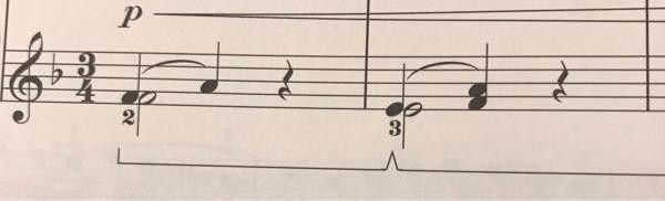 ピアノの楽譜なのですが、これはどうやって弾くのでしょうか? 皆目検討がつきません。 教えていただけますでしょうか。 ちなみに左手部分の楽譜です。