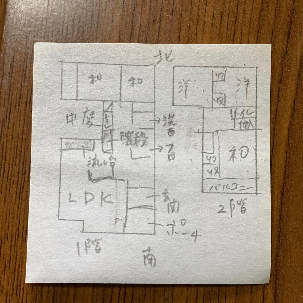 手書きでわかりづらいですが、、 風水のわかる方にお願い致します。 中庭、階段の位置等、良くないないらしいのです。出来る手立て、対策、もしくはリフォーム法はありますでしょうか? 引っ越しなさい、建て替えなさいというお答えはご遠慮ください。