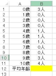 Excelで添付画像のような表をつくりました。 黄色いセルに平均年齢を導き出せる計算式を入れたいのですが、 関数で適当なものがあれば教えていただきたいです。 この表自体は別の人がつくったもので、上記のような相談をされて困っています;; どなたかよろしくお願いいたします。