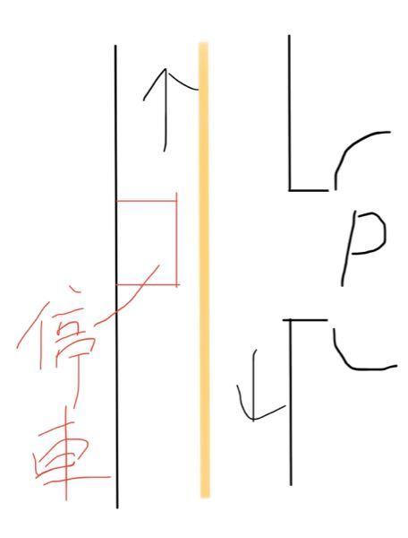 停車について教えてください。 汚い図で申し訳ございませんが このような片道一車線の道路で右側が車庫の入り口になっているところに停車しました。 こちらは違反になるのでしょうか?