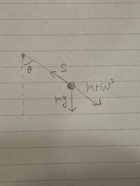 Sの値は何ですか?物理です