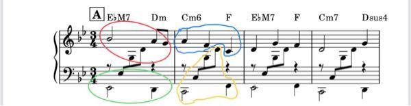 ピアノについて質問です。 一小説目のように、右手は赤、左手は緑で囲った音符はを弾いた方が良いのか、 二小節めのように、右手は青、左手は黄色で囲った音符を弾いた方が良いのか、 どちらがベストでしょうか?