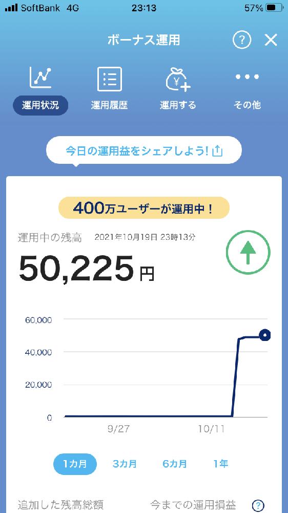 マイナポイントの5千円から運用 ここまできました!約2年 100万円まで行くのに、どれぐらいかかりますか?
