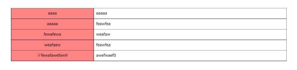 テーブルの線の太さがバラバラになる。バグ? Edgeを使っていますが数か月前のアップデートから全て1pxの太さに指定しているにも関わらずテーブルの線の太さがバラバラになるようになりました。 テーブルに全般的に適用しているスタイルとしては border-collapse: collapse; border-spacing:0; です。 FirefoxやInternetExplorerでは太さは均一で正常です。 また、Edgeにても80%まで縮小すると線の太さが均一に表示されます。(それ以上は太さバラつき現象がでる) ネットで調べた限り、テーブルのレンダリング方法の変更により、このようなバグが発生しており、Chromeでも同様に発生しているとのことですが、この件についての言及があまりにも少なく見えますし既に現象発生から4カ月以上経っています。 皆様のEdgeの環境においては正常に表示されておりますでしょうか? 何か情報などありましたらご教示いただければ幸いです。 何卒宜しくお願い申し上げます。