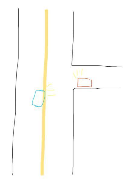 交通ルール?についてです。 片側1車線ずつの道路から、青い車が少し細い道に右折する時、赤い車と青い車どちらが優先でしょうか? 赤い車が①右折する時②左折する時の2パターンあると思うのですが、どち...